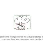 テキストからスケッチを生成できるニューラルネットワークシステム:Sketchforme