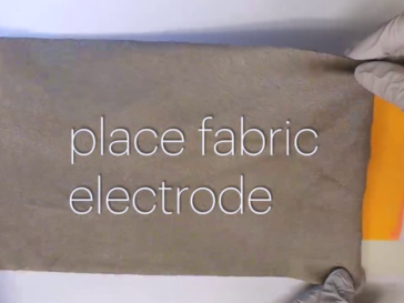 siliconetextile