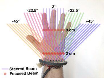 beamhand